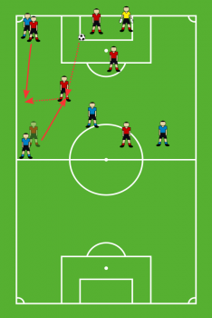 The advanced two target goal kick strategy. Midfielder breaks toward the kicker to receive a pass. Then the defender streaks up the side to receive a pass from the midfielder. Defender should have room to dribble.