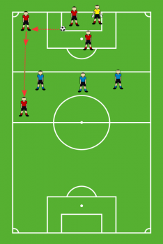 The build-out line goal kick strategy. Pass the ball out to a defender positioned on the side even with the ball. The defender then can dribble and pass up to the midfielder.