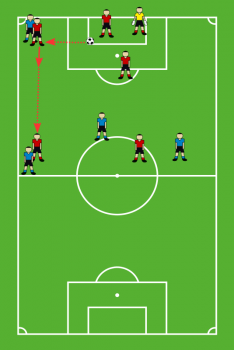 The simple two target goal kick strategy option one. Pass the ball out to the defender who gets in a few dribbles and passes up to the midfielder.