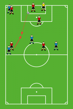 The simple two target goal kick strategy option two. The midfielder breaks toward the kicker who passes the ball to the midfielder.