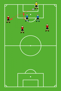 Attacking forwards lining up on edge of penalty area for a goal kick.